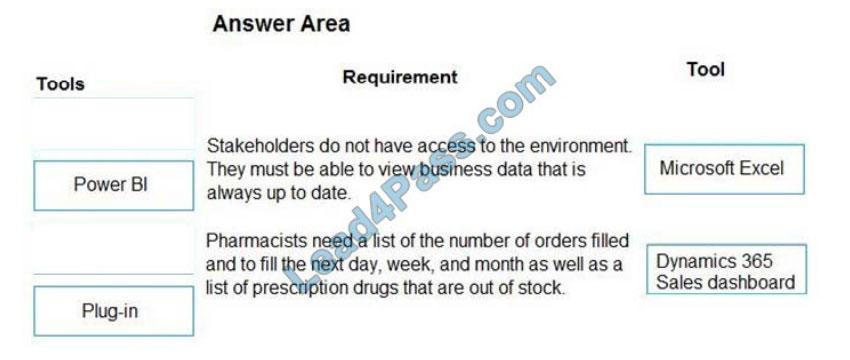 microsoft mb-910 exam questions q9-1