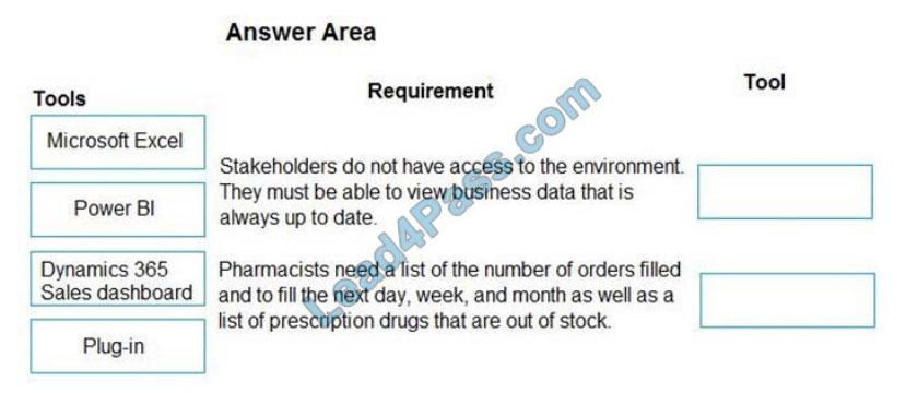 microsoft mb-910 exam questions q9