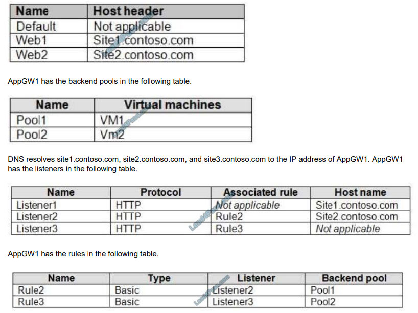 microsoft az-104 exam questions q14-1