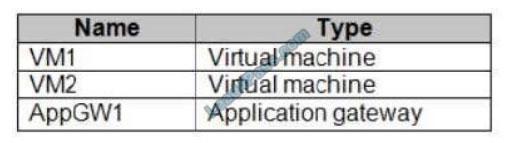 microsoft az-104 exam questions q14