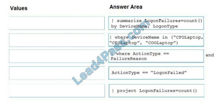microsoft sc-200 exam questions q5-1