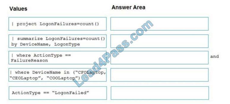 microsoft sc-200 exam questions q5