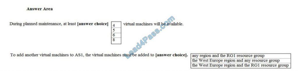 microsoft az-303 exam questions q6-1