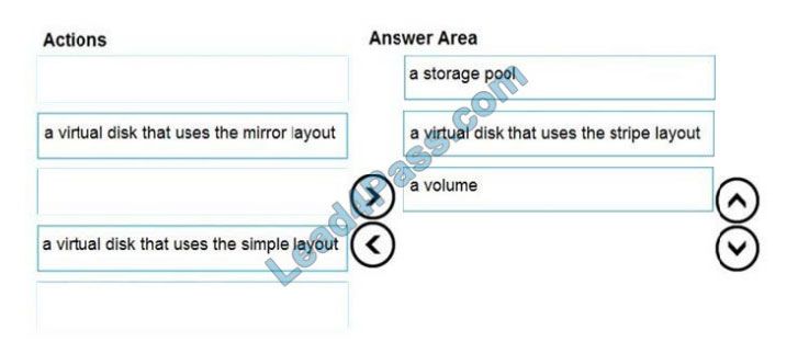 microsoft dp-300 exam questions q12-1