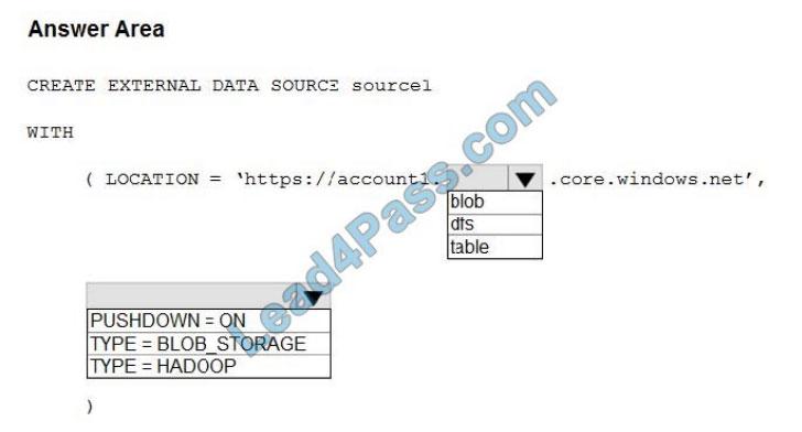 microsoft dp-300 exam questions q13