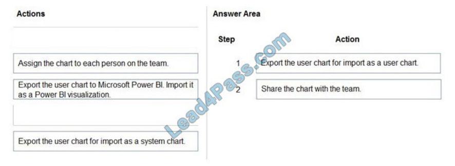 microsoft pl-200 exam questions q14-1