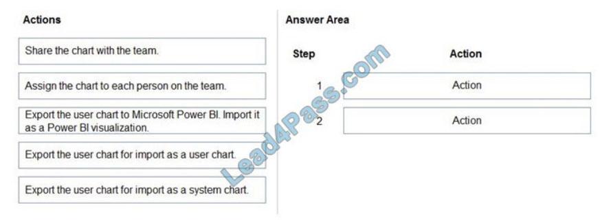 microsoft pl-200 exam questions q14