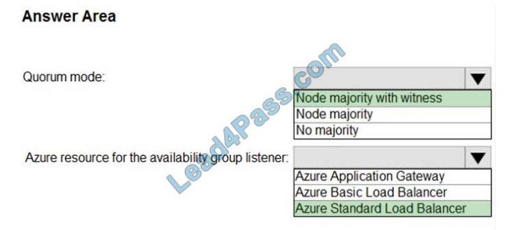 microsoft dp-300 exam questions q15-1
