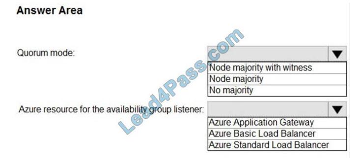 microsoft dp-300 exam questions q15